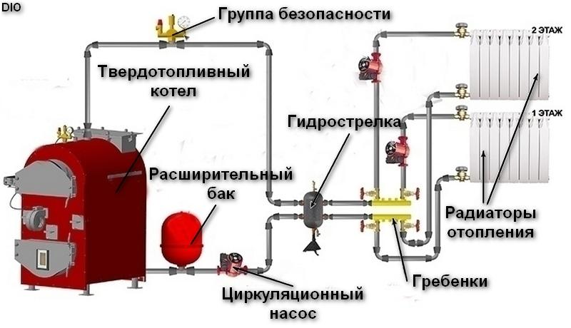 Схема системы отопления с гидрострелкой