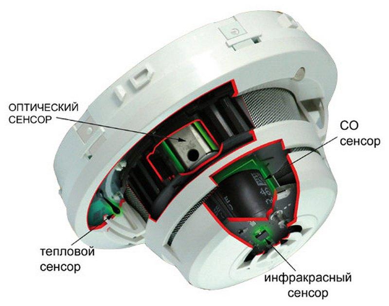 комбинированные датчики