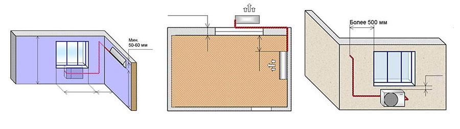 правила установки кондиционера