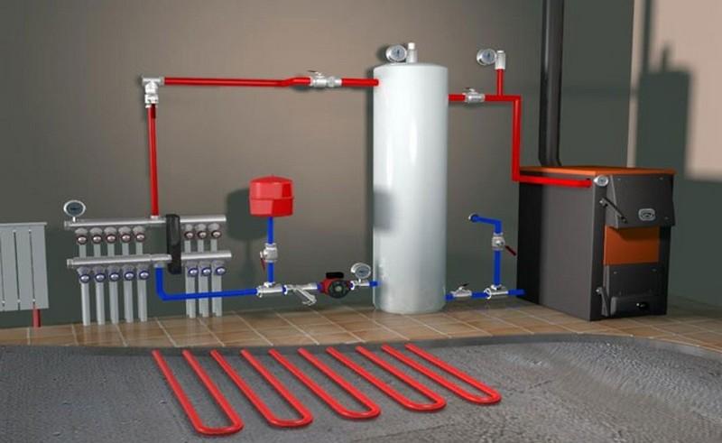 Схема связки котла на твердом топливе с системой отопления