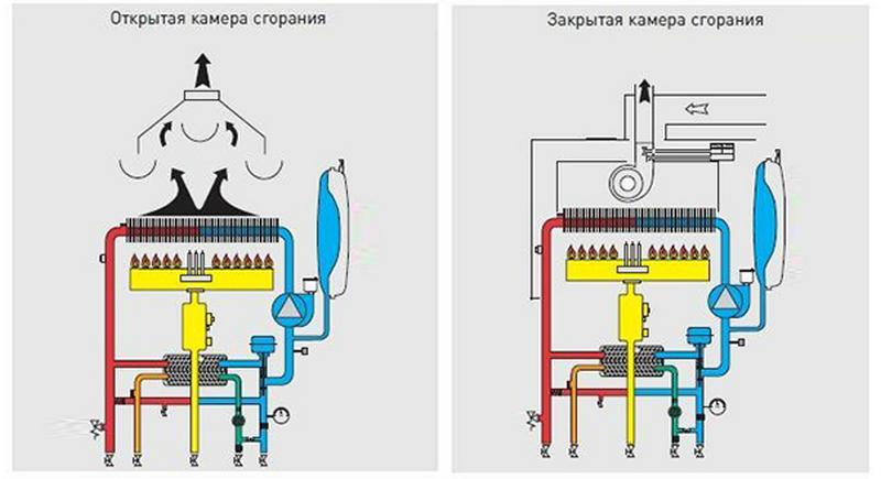 схемы камеры згорания