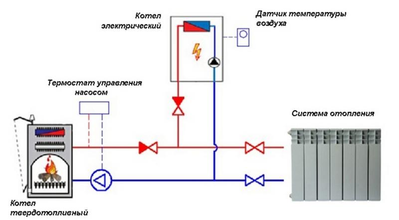 схема твердотопливный котел+электрический
