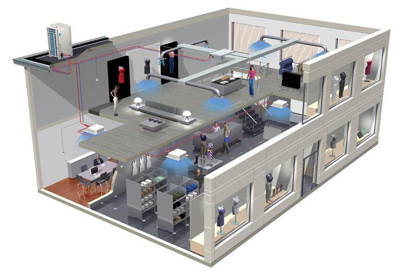 система чиллер фанкойл в бизнес центрах и спорткомплексах