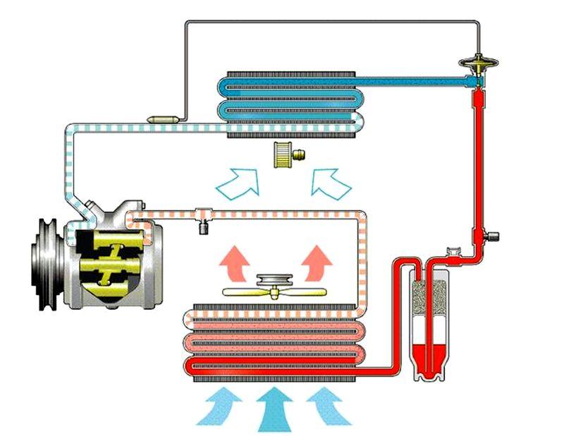 схема работы кондиционера с фильтром осушителем