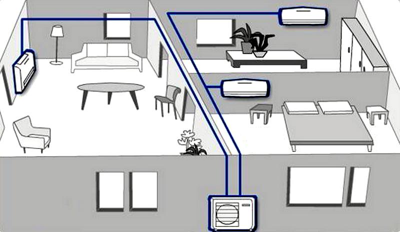 схема расположения кондиционеров в квартире