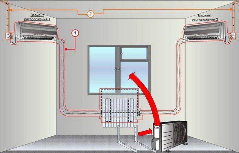 установка кондиционера в квартире схема