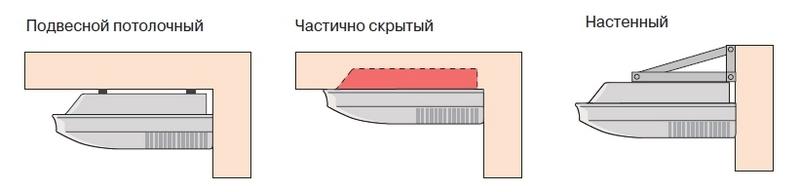 схема установки кондиционеров