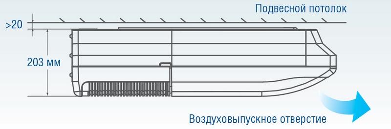 напольно потолочный кондиционер. схема размещения на подвесном потолке