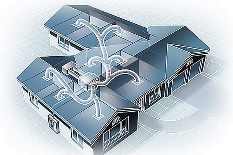 центральные системы кондиционирования воздуха в доме