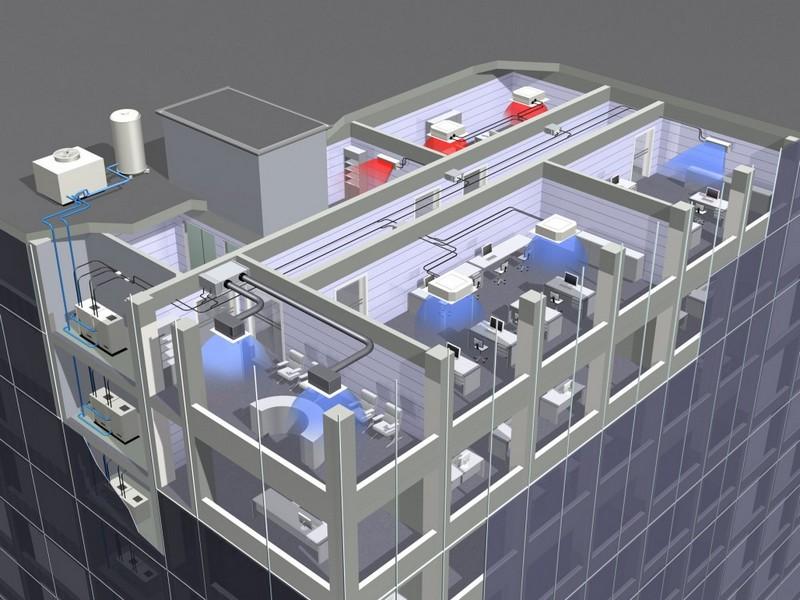 Схема центральных систем кондиционирования воздуха