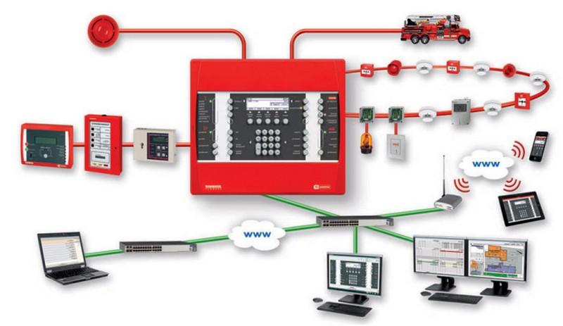 адресная пожарная сигнализация - схема