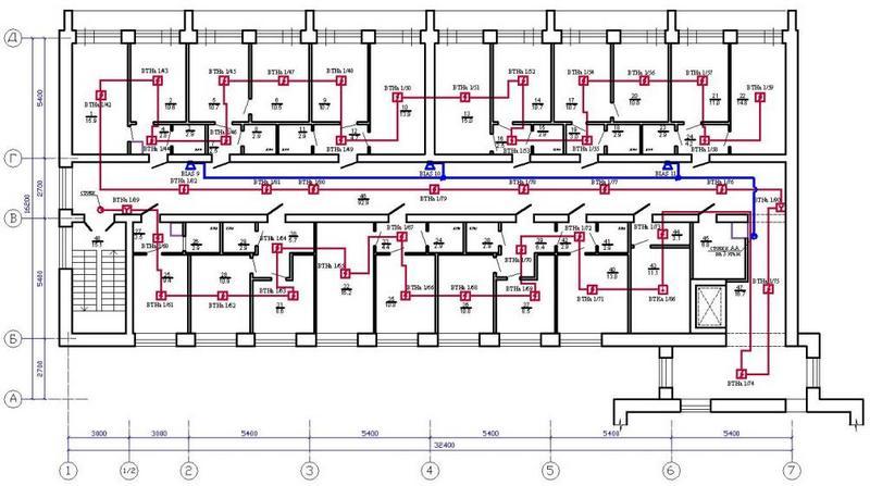 проектирование систем охранно пожарной сигнализации
