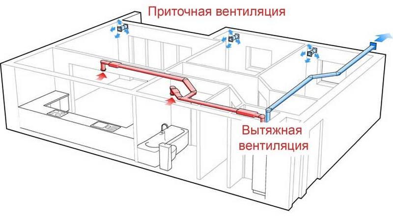 схема вентиляция горячего цеха